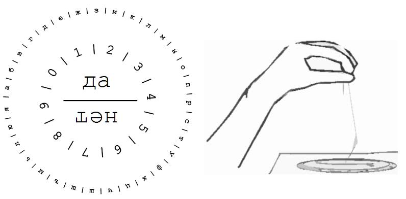 Гадание картинка круга с иголкой