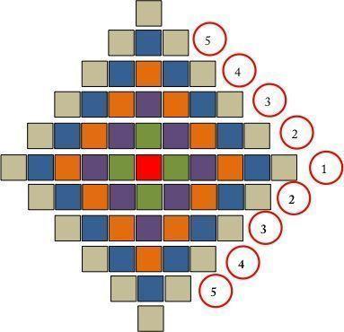 Unir las piezas paso 6