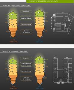 esempio-bolletta-elettrica-semplificata-2