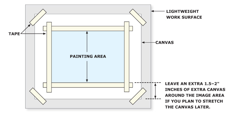 framing options for paintings