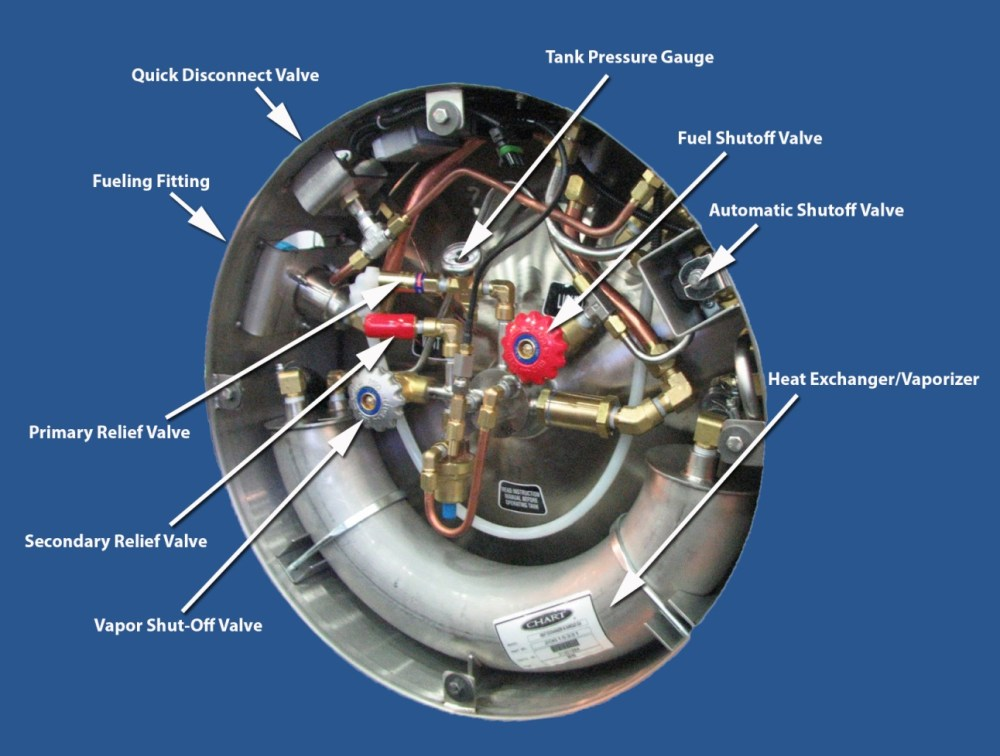 medium resolution of lng tank pressure management system and attachments