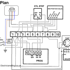 Switchmaster Mid Position Valve Wiring Diagram Internal Of A Thermostat Mitchellcampion