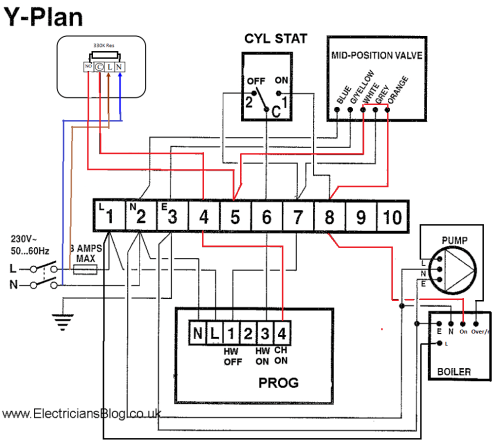 small resolution of diy weekend project fitting a wireless thermostat salus rt300 rf wiring a rf thermostat