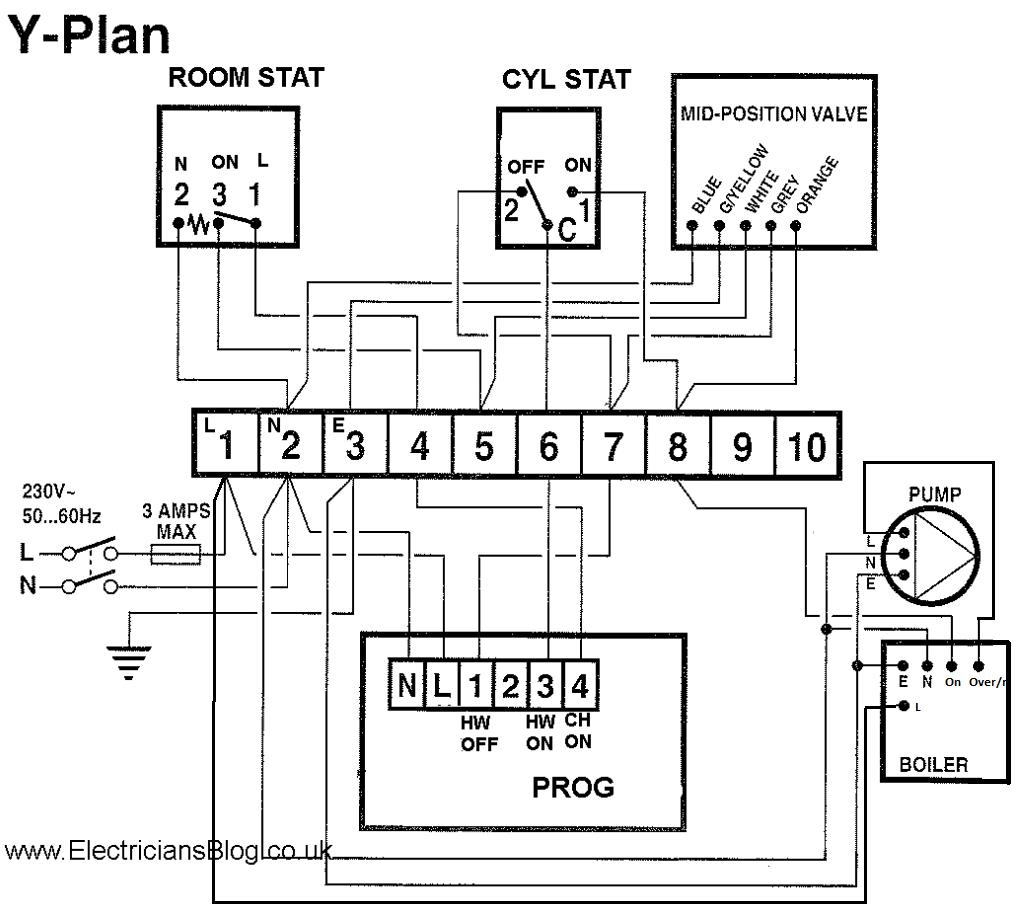 honeywell y plan wiring diagram wiring diagrams y plan wiring diagram with wireless room stat y plan wiring diagram [ 1027 x 907 Pixel ]