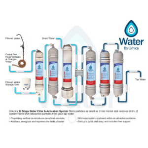 Omica Water Filtration System (12-Stage)