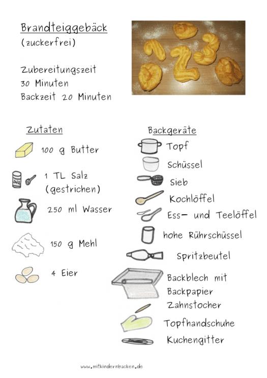 Zutaten für Brandteiggebäck, Windbeutel,...