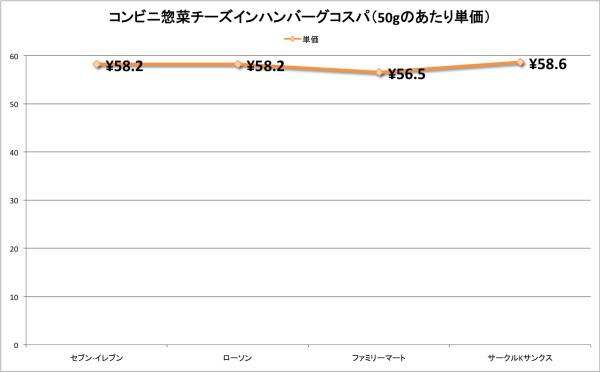 result_chb_02