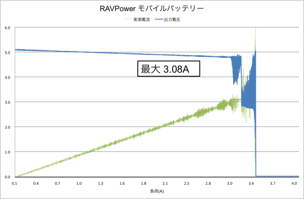 result_battery_03a
