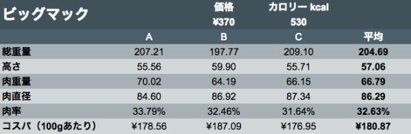 result_bb_03