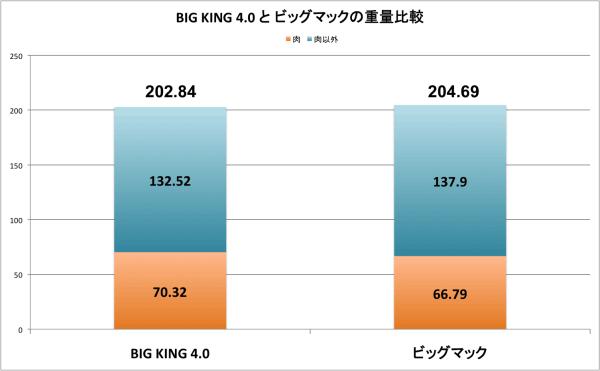 result_bb_08