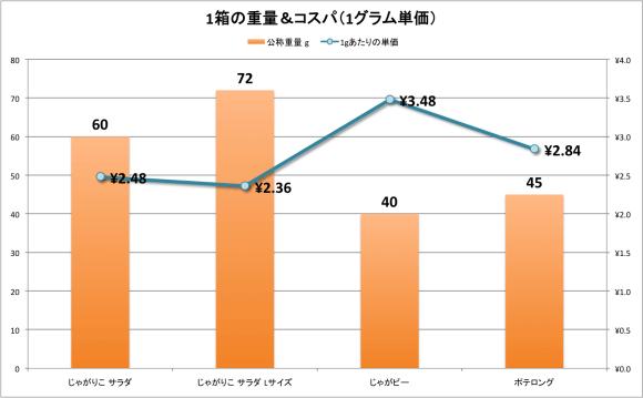 data_jaga_02