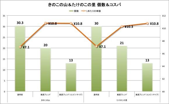 data_kinotake_05