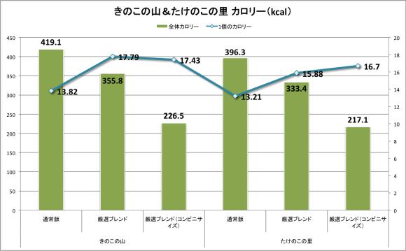 data_kinotake_06