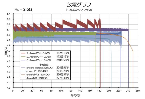 data_mb10K-2016_test