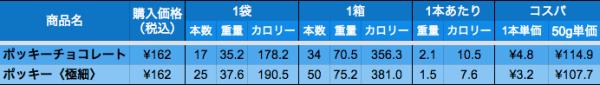 data_pocky_01b