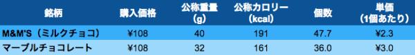 result_mm01