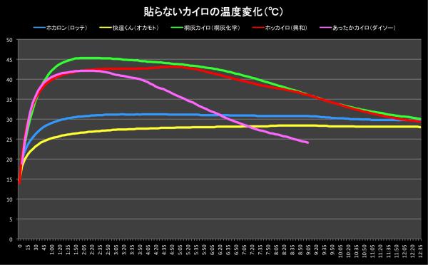 data_hokkairo2_01