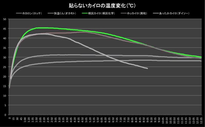 data_hokkairo2_04