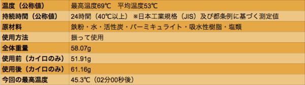 data_hokkairo2_04a