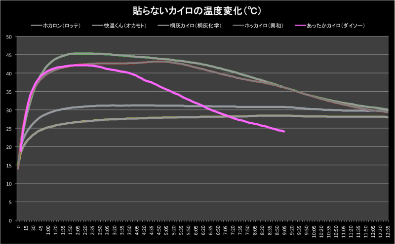 data_hokkairo2_06