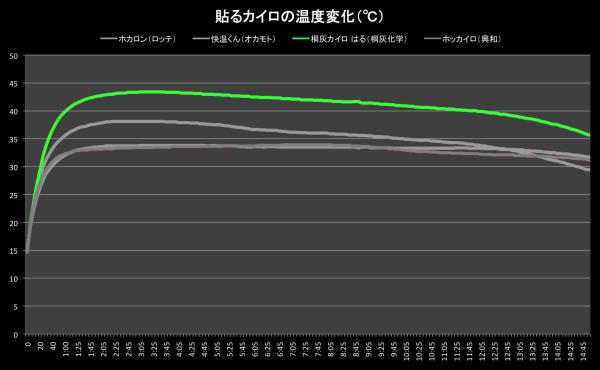 data_hokkairo_04