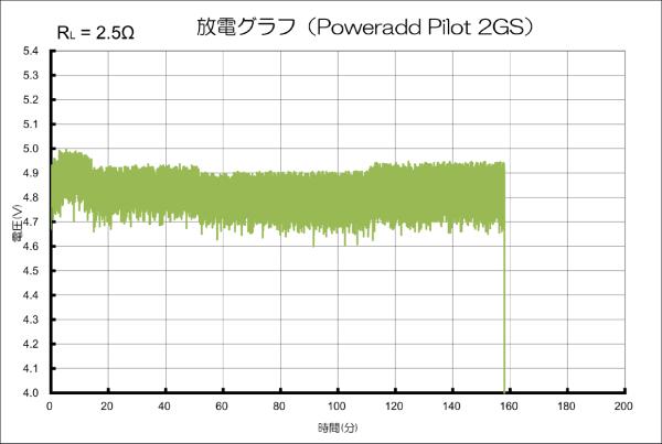 test_mb201605_power10k-11