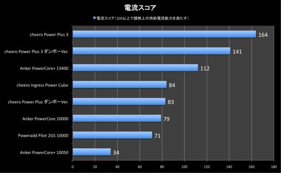 data_score201606-1
