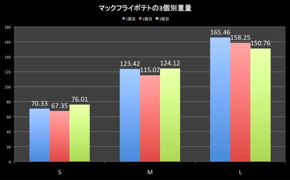 data_macp08