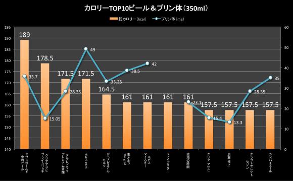 data_ranking_beer2-2016summ