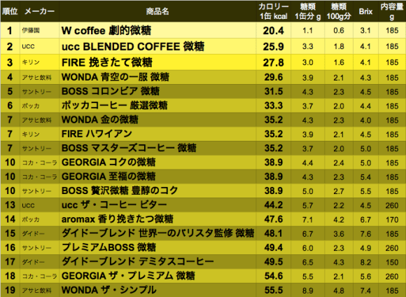data_bitoucafe-03