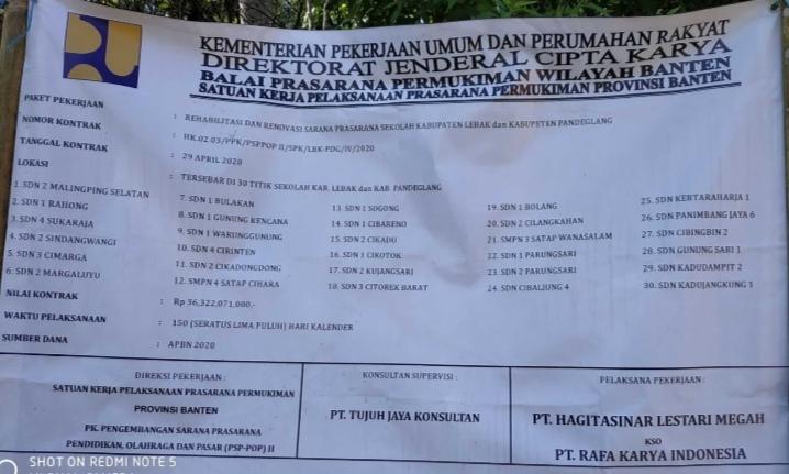 Gambar Lagi, Proyek BPPW Banten di Pandeglang Diduga DiKerja Asal Jadi, Kali Ini Bangunan Pagar Ambrol Ke-Dua Kalinya 15