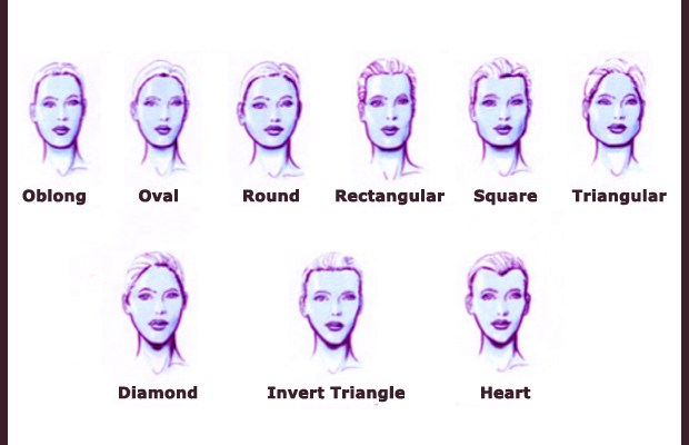 Bentuk-bentuk wajah untuk Hijab