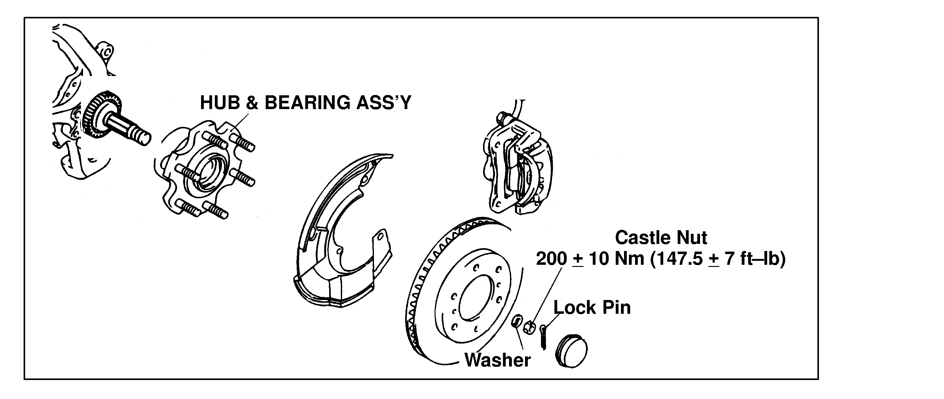 Noise From Front Wheel Hub Bearing
