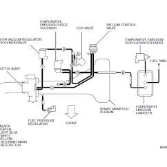 2000 Mitsubishi Montero Sport 3 0 Engine Diagram The Function And Parts Of Brain Labeled 2001 Honda Crv