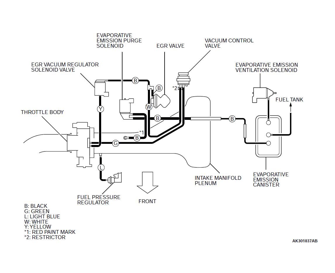 mitsubishi montero wiring diagram white fat cell 2003 sport 3 0l po401 egr forum
