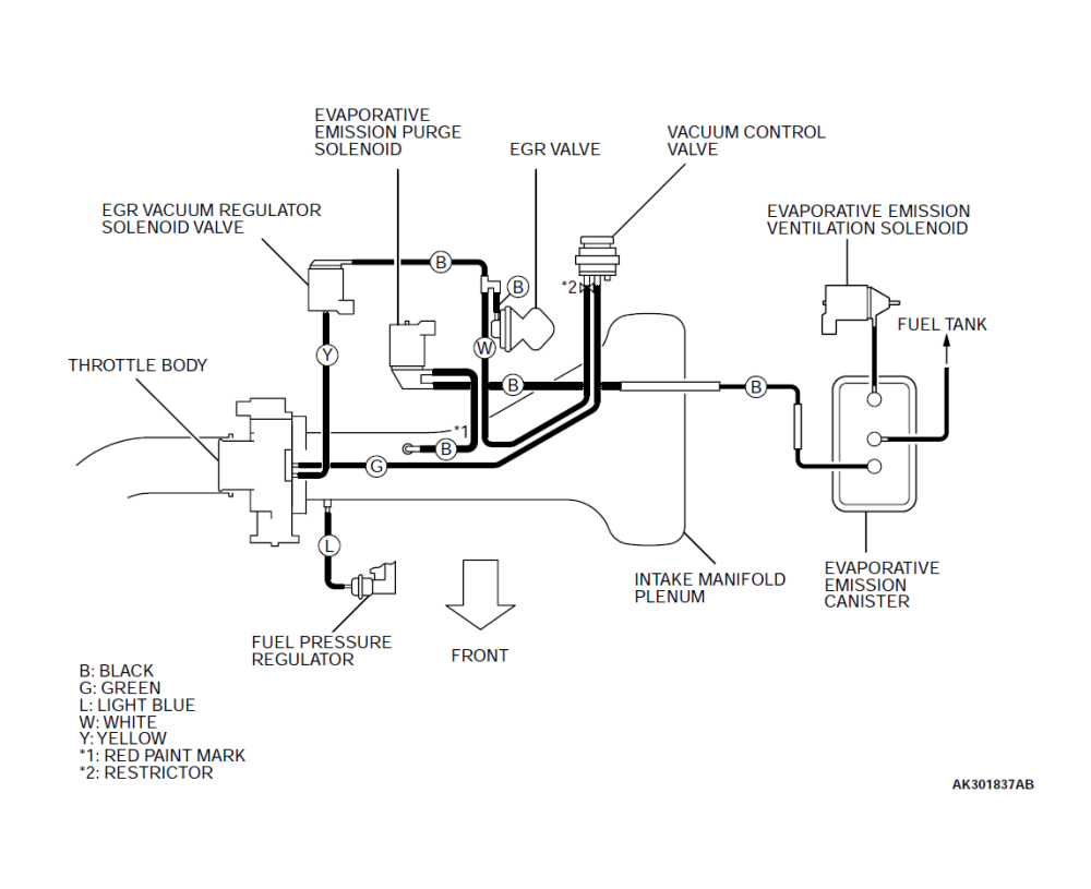 medium resolution of mitsubishi 3 0 engine diagram 9 8 asyaunited de u2022mitsubishi 3 0 engine hose diagram