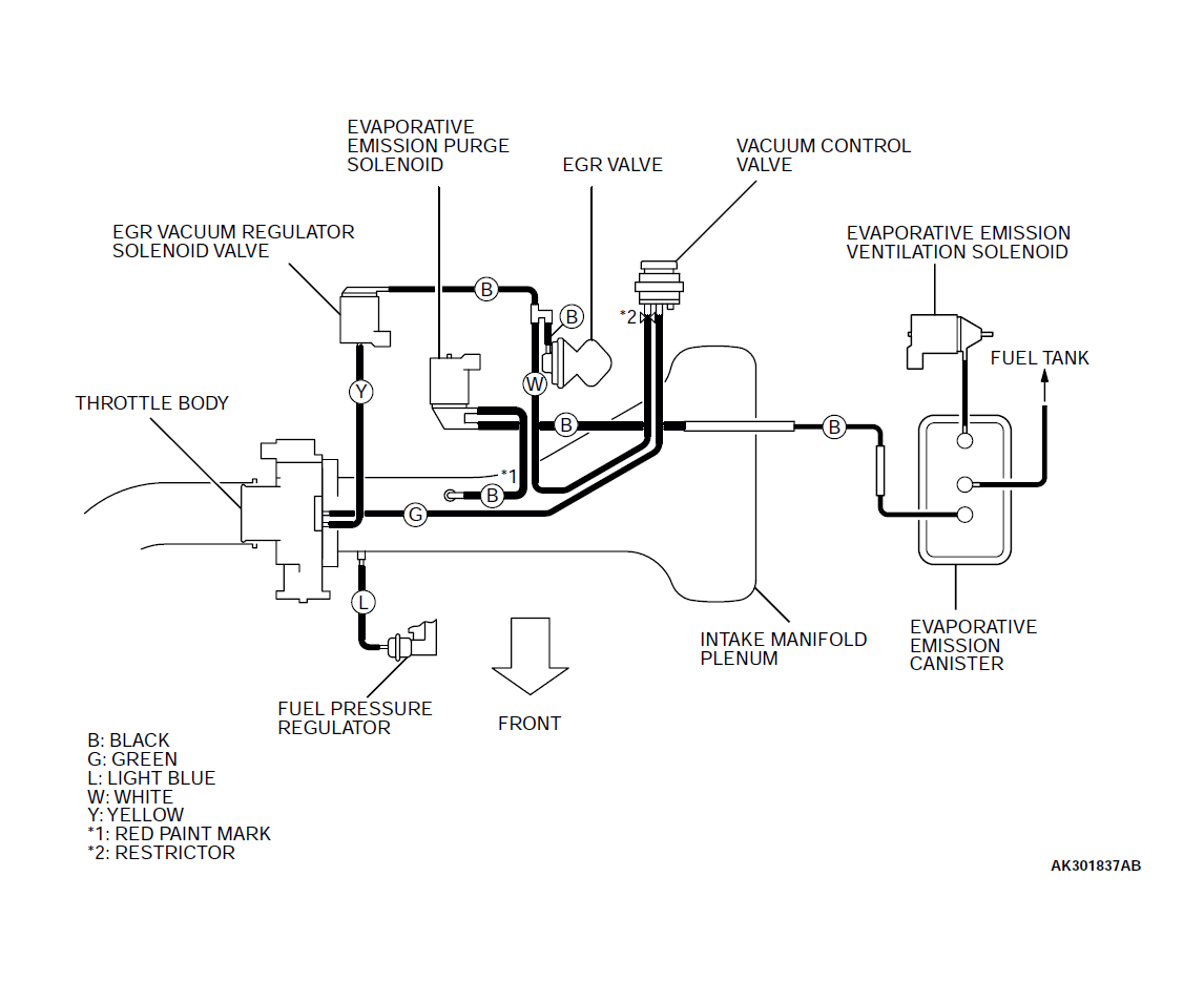 hight resolution of mitsubishi 3 0 engine diagram 9 8 asyaunited de u2022mitsubishi 3 0 engine hose diagram