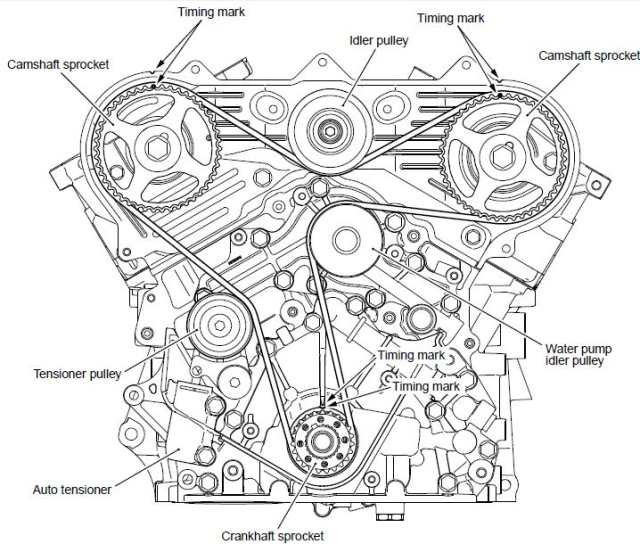 [2010 Mitsubishi Endeavor Timing Chain Replacement Diagram