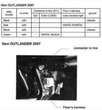 wire diagram near fuse box for 2010 outlander ...