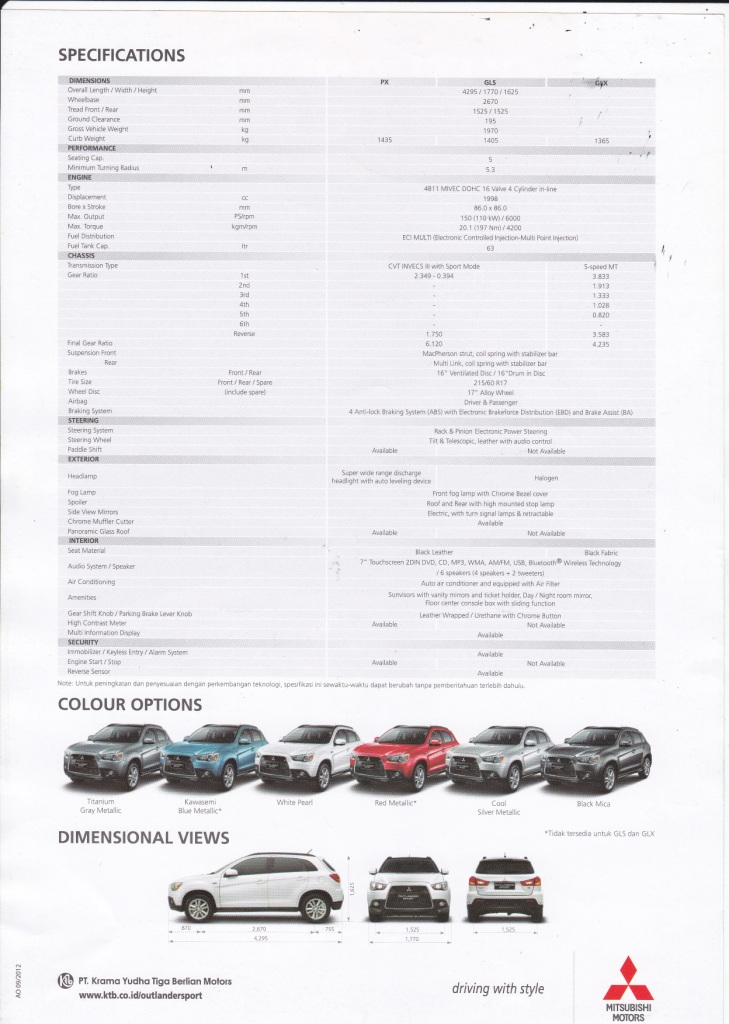 OUTLANDER SPORT PX & OUTLANDER SPORT PX Limited Edition