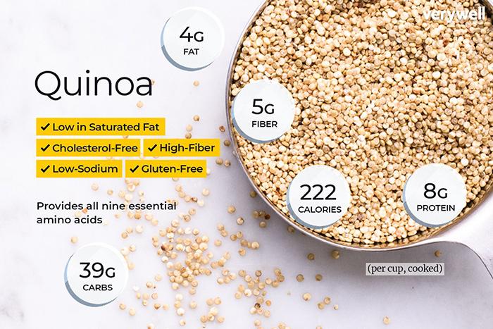 Thành phần dinh dưỡng 1 cup (185g) hạt diêm mạch