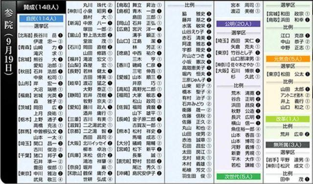 戦争下請け賛成 参議員.jpg
