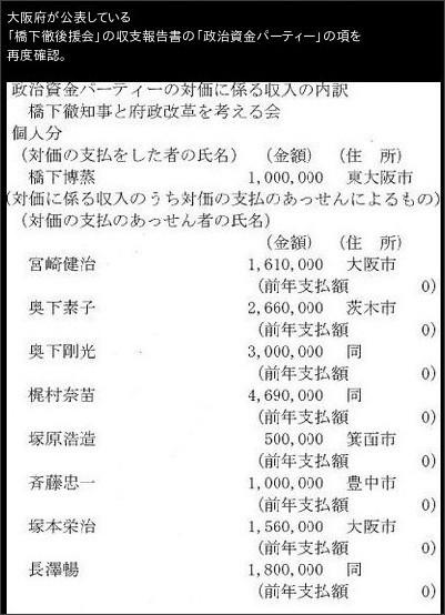 橋下政治資金パーティー購入者.jpg