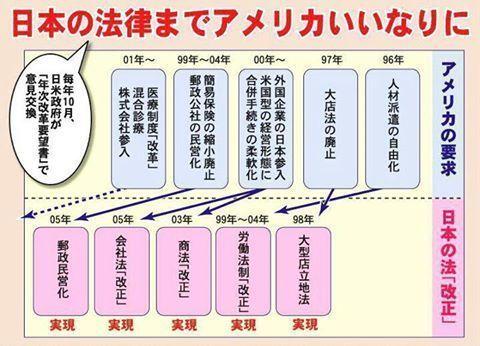 米奴隷な日本政府.jpg