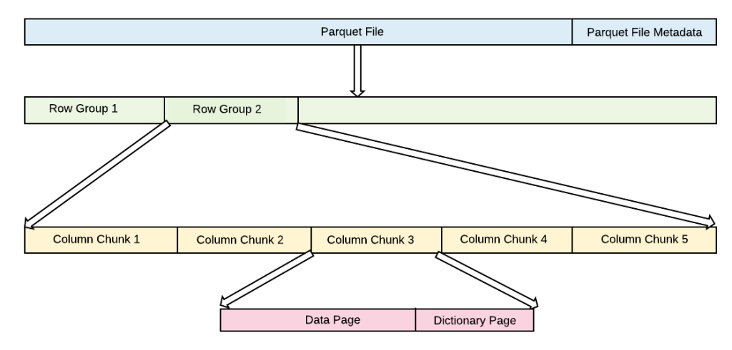Blank Diagram (13)