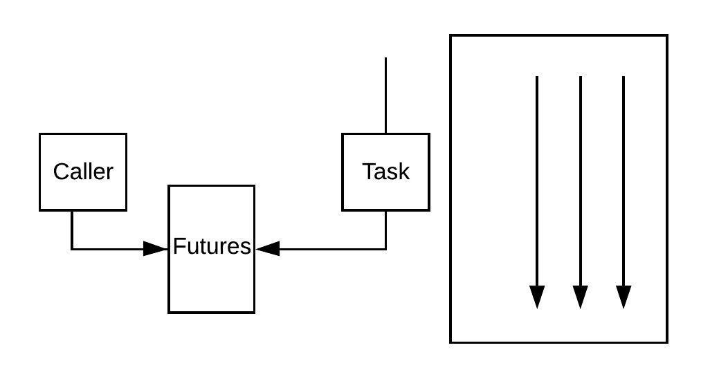 Blank Diagram (1)
