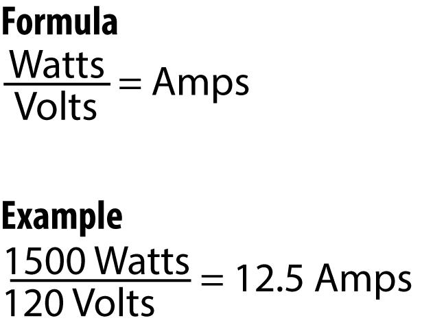 home fuse box amps vs watts