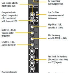 behringer channel strip [ 800 x 1828 Pixel ]