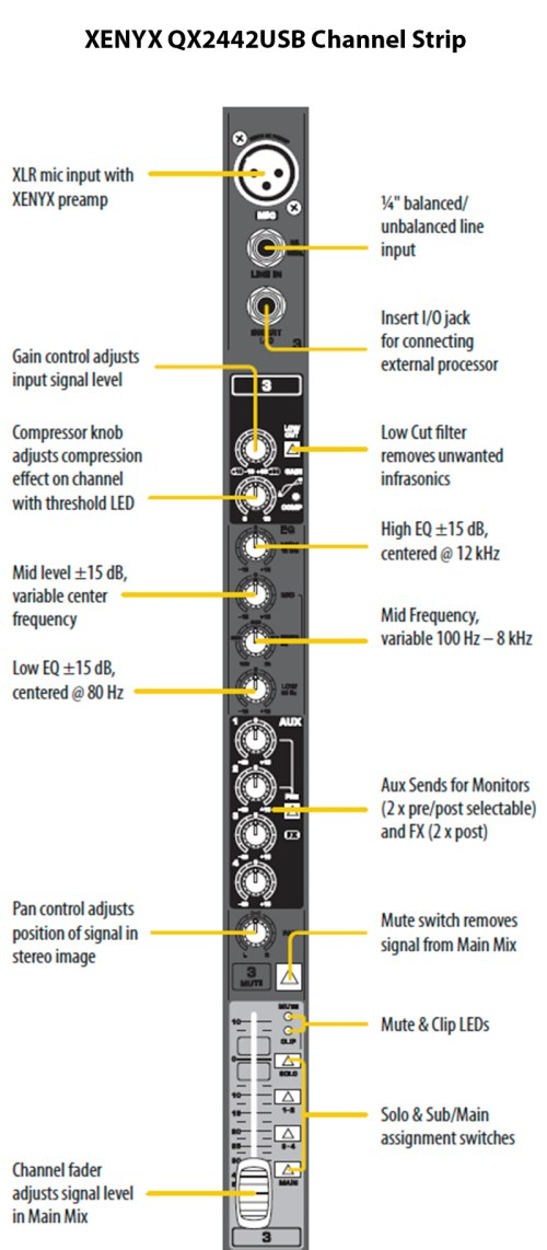 small resolution of behringer channel strip