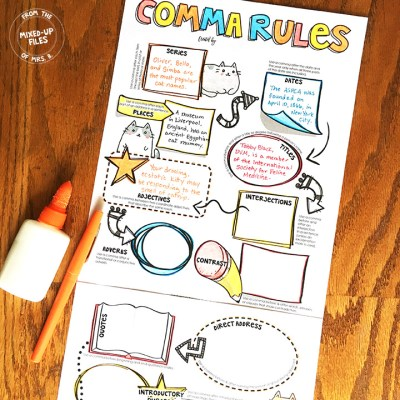 Sample comma rules infographic project in progress